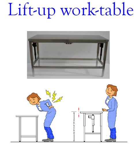 Werktafel Keuken Op Wielen : werktafels aso pro ergonomische werktafel in hoogte regelbare